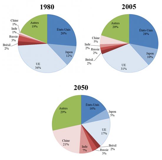 Zuwanderung und Stadtentwicklung 1997
